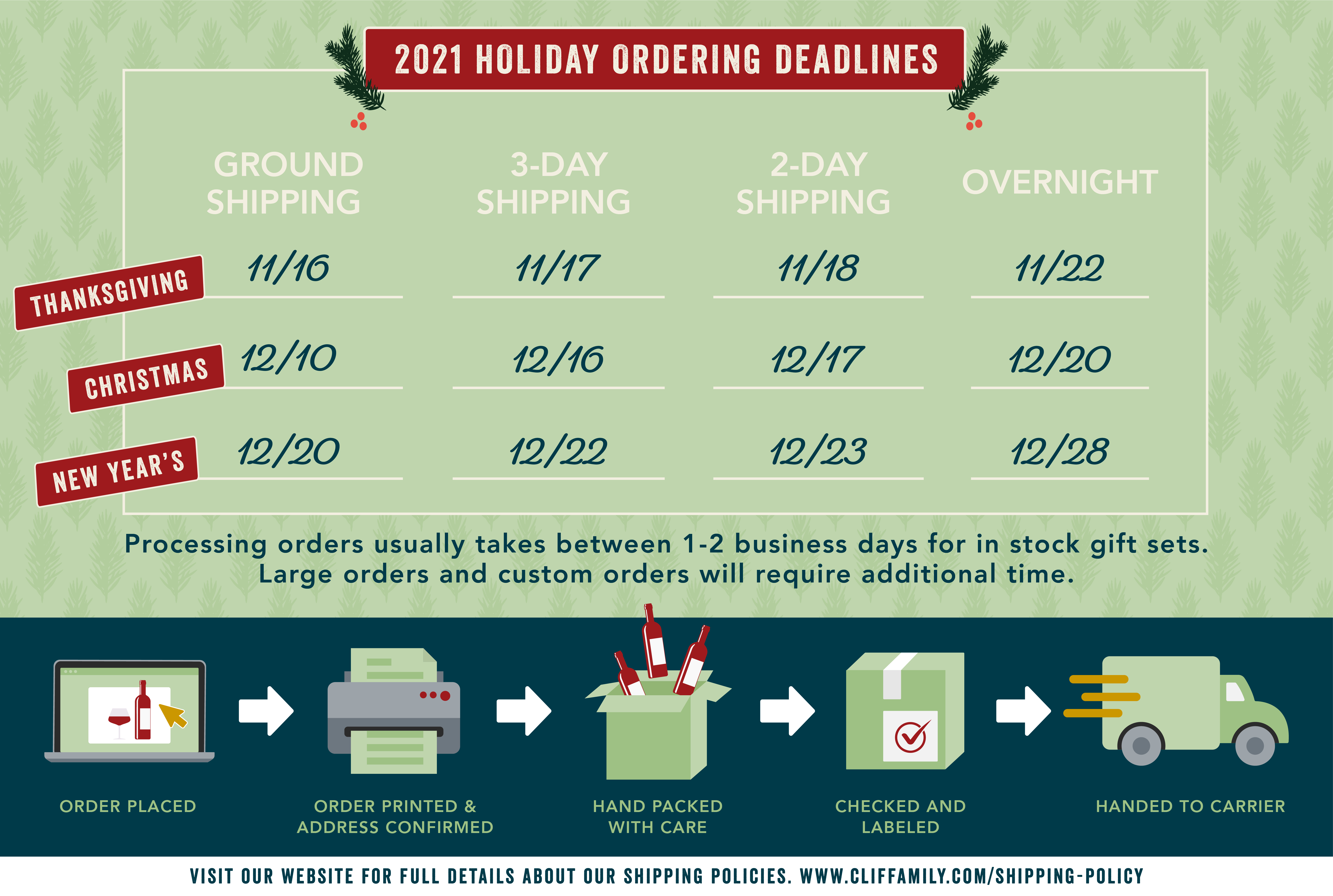 2021 Holiday Shipping Deadlines